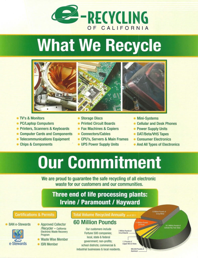 Electronic Recycling Zanker Recycle Circuit Boards Concept Of Junk A Typical Mixed Debris Load Come From Self Haul Vehicles Haulers Or Contractors To See What We Do With Our Waste